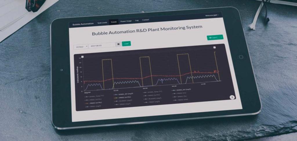 SCADA Remote Integration